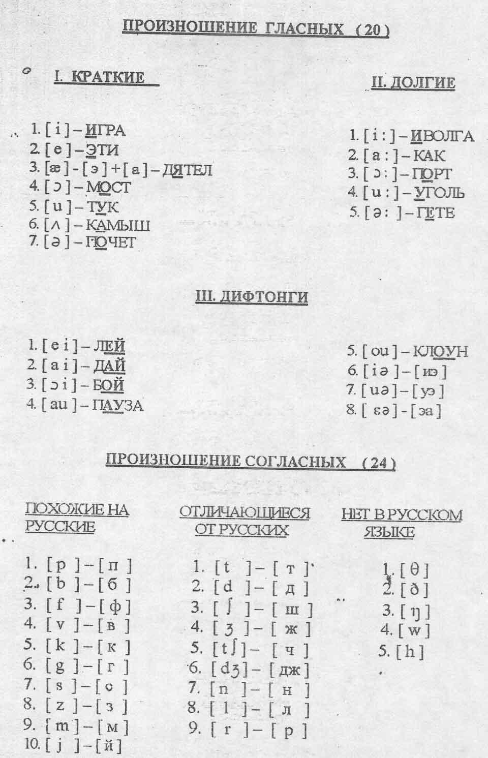 английский 2класслова с транскрипцией